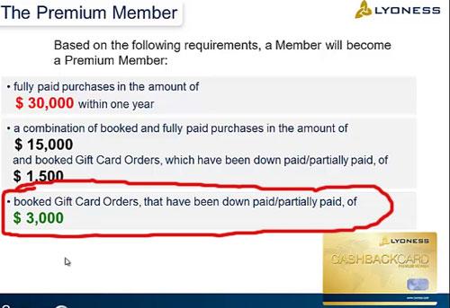 premium-member-qualification-lyoness-US-corporate-presentation