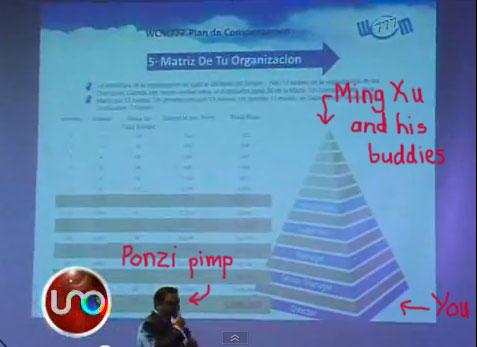 wcm-777-pyramid-scheme-noticias-uno-report