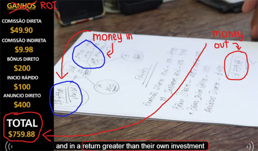 return-on-investment-carlos-costa-telexfree-investment-video-march-2014