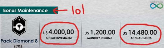 investment-returns-click-prime-8-compensation-plan
