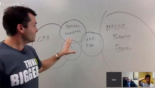 venn-diagram-big-idea-mastermind-webinar-30th-april-2014-vick-strizheus