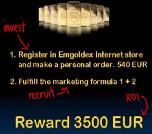 business-model-emgoldex