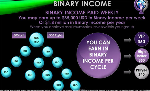 binary-commissions-global1entertainment