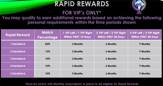 rapid-rewards-slide-global1entertainment-compensation-plan
