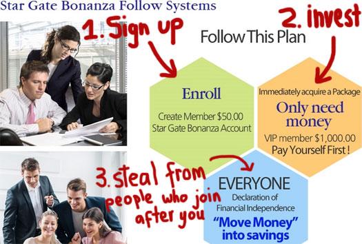 investment-plan-bonanzau