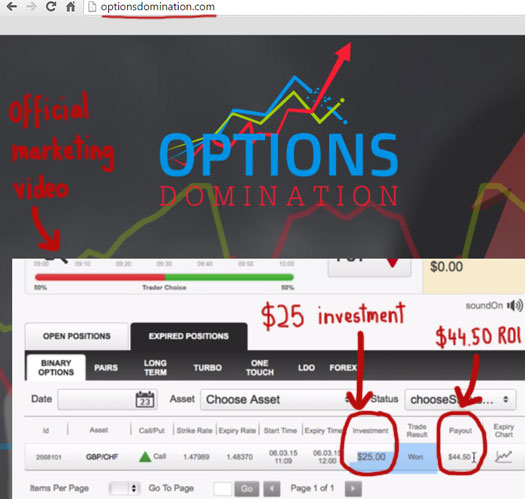 Binary options capital gains