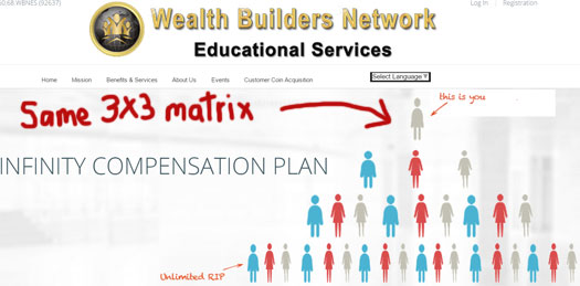matrix-slide-wealth-builders-network-compensation-plan