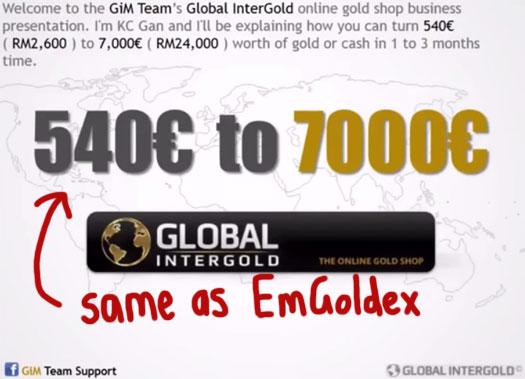 global-intergold-ROI-advertising-emgoldex
