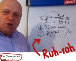 jeremy-rush-zukul-ad-network-ponzi-plan