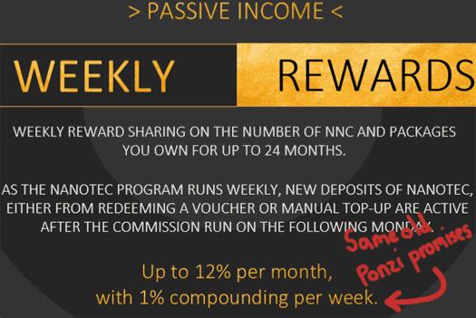 nano-club-12-percent-monthly-ROI