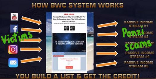 bitcoin wealth club sistemos apžvalga