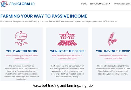 Global prime forex brokerage