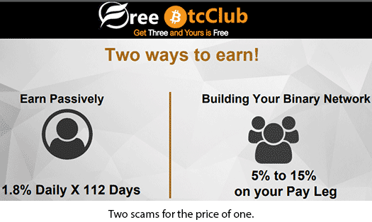 Free BTC Club Review: 112 day bitcoin doubler Ponzi scheme